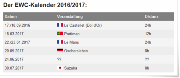 Langstrecken-WM Termine 2017