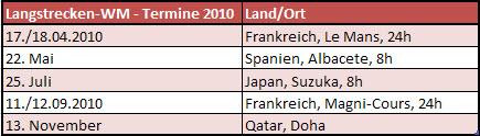 Langstrecken-WM-Termine 2010